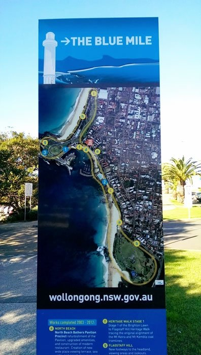 The Blue Mile sign - Wollongong Weekender