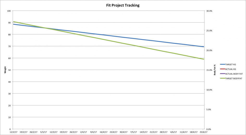 Fit-Project-Week1